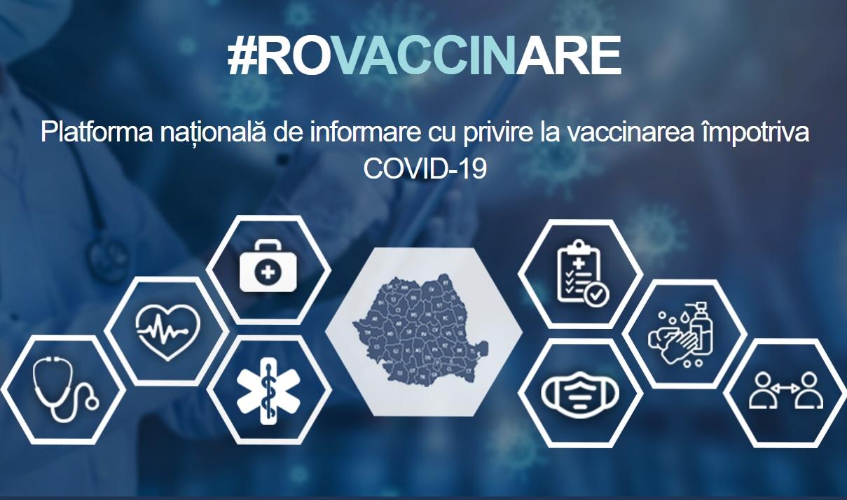 S-a lansat platforma națională de informare cu privire la vaccinarea  împotriva SARS-CoV-2 – Directia de Sănătate Publică Brașov